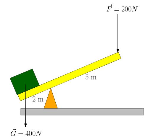 Örnek kaldıraç sorusu 1