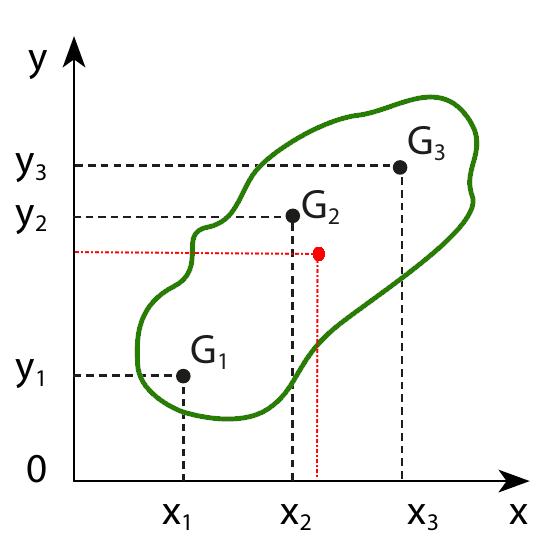 Kütle ve ağırlık merkezi matematiksel olarak nasıl bulunur