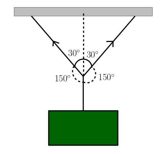 Lami teoremi örnek soru 1 çözümü