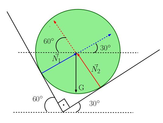 Lami teoremi örnek soru 2 çözüm ilk basamak