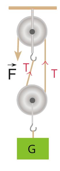 Palanga sistemi