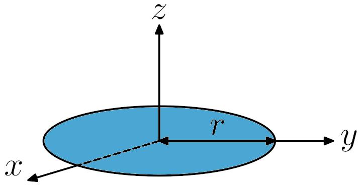 İçi dolu diskin eylemsizlik momenti