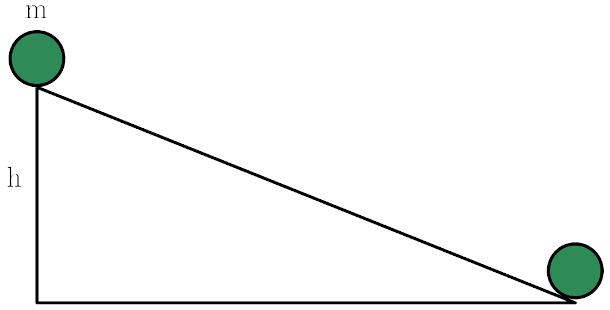 Dönerek öteleme hareketi eğik düzlem kinetik enerji ve hız örnek soru
