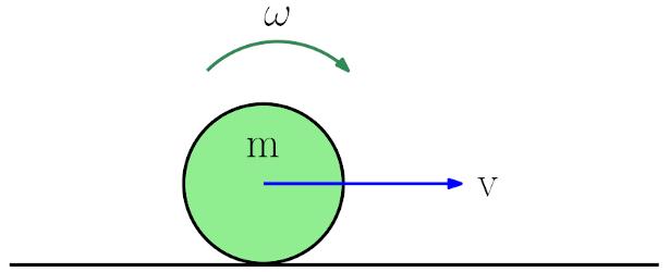 Dönerek öteleme hareketinde kinetik enerji