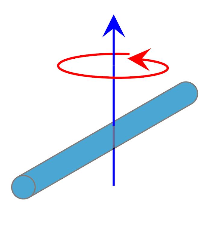 Düz çubuğun eylemsizlik momenti orta noktasına göre